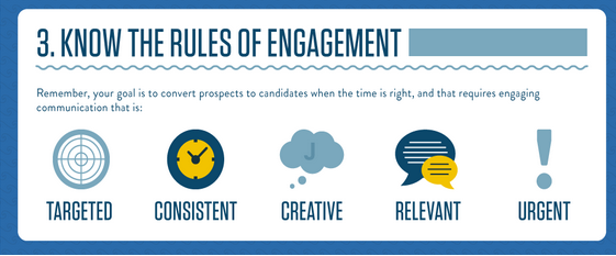 thesocialrecruiter engagement